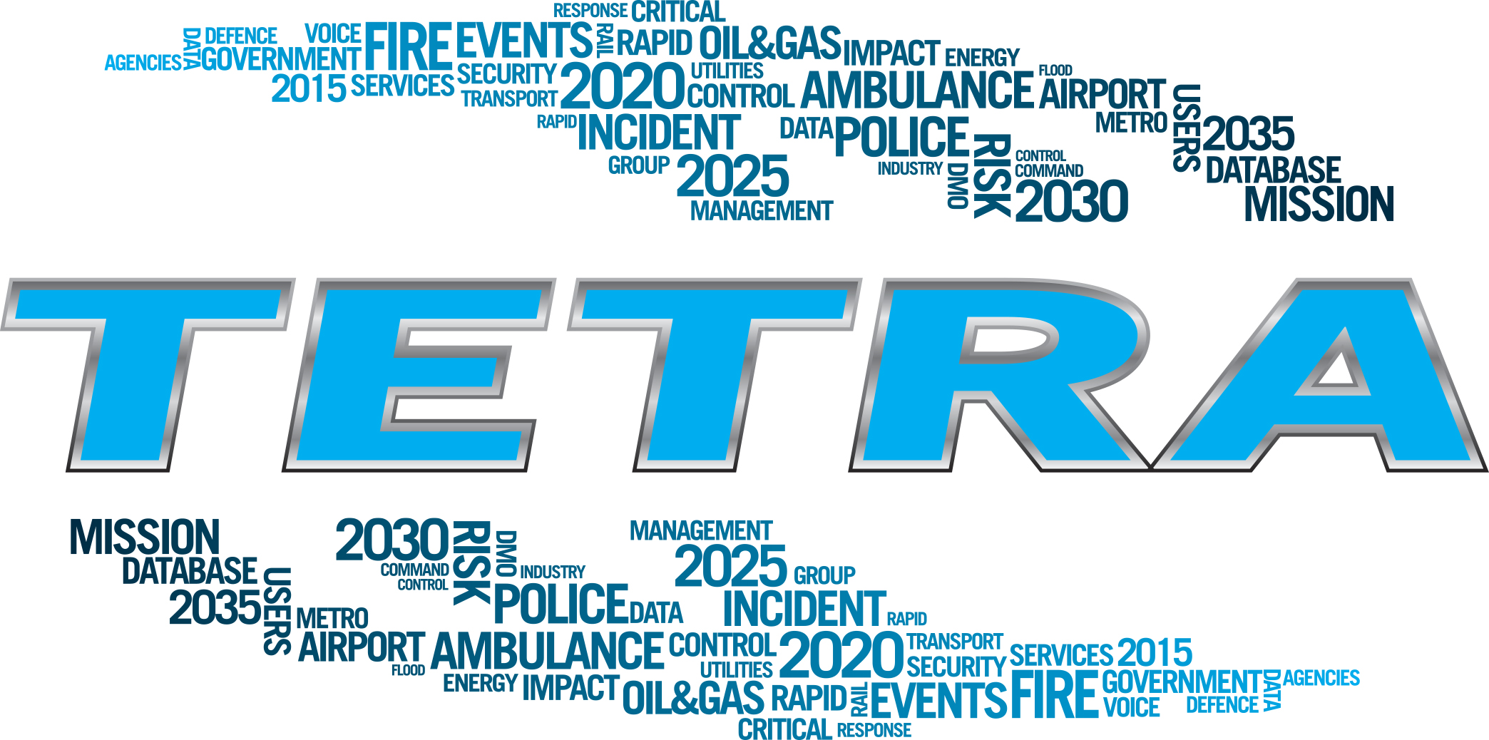 TETRA Wordcloud